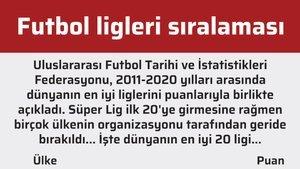 Futbol ligleri sıralaması