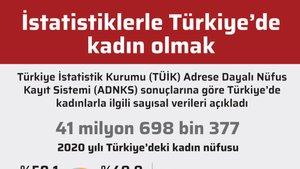 İstatistiklerle Türkiye'de kadın olmak