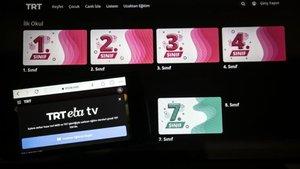 TRT EBA TV yayın akışı